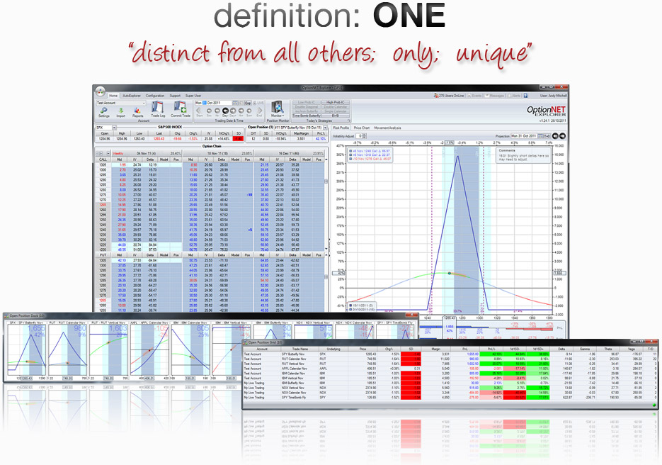 Options Trading and Analysis Software with ONE
